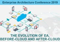Will Cloud Computing Replace Enterprise Architecture