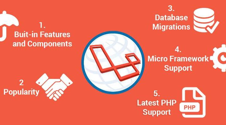 In 2020, what are the advantages and disadvantages of Laravel web development?