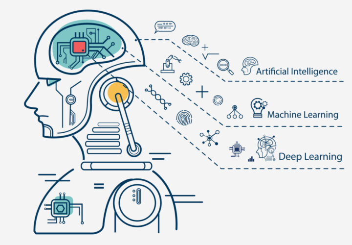 7 Advanced Platform as a Service Solutions Every Machine Learning Professional Should Use
