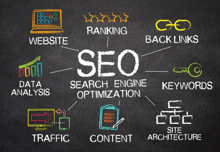 What customer ask for local business SEO in Manchester