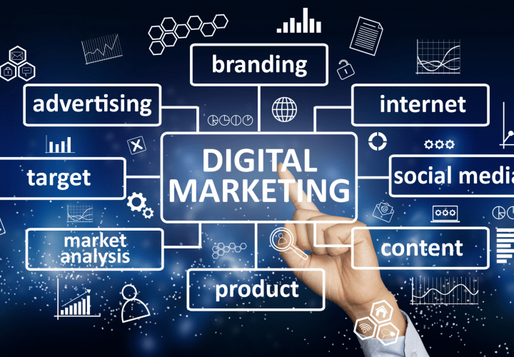 Most Effective Ways to Brand Your Website